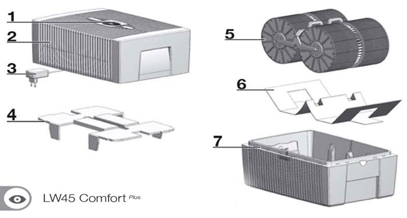 Máy Lọc Không Khí Bù Ẩm Venta Lw25 Comfort Plus, White, 45M2 - Hình 11