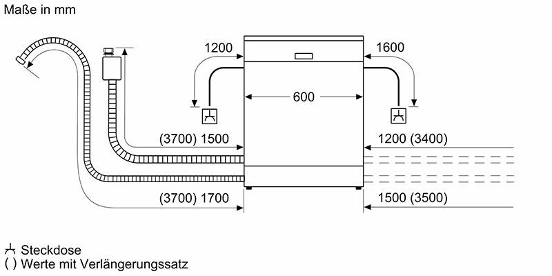 Máy Rửa Chén Bosch Sms4Hdw52E Độc Lập Serie 4 - Kích Thước Lắp Đặt Và Đường Ống Chờ, Dây Điện