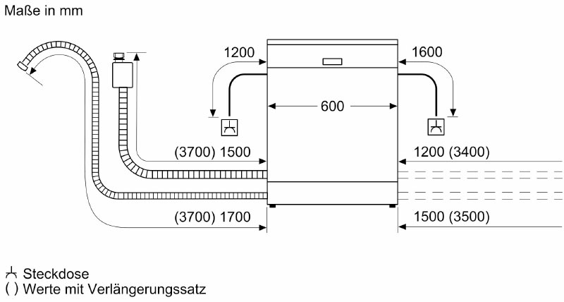 Máy Rửa Chén Bát Bosch Sms6Ecw57E Độc Lập Serie 6, Hình Ảnh 7