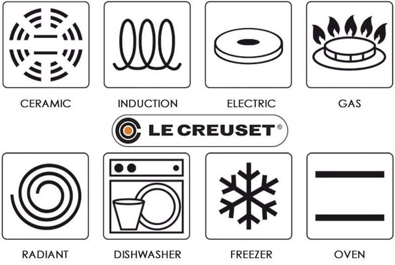 Nồi Gang Le Creuset Brater Rund Evo 26Cm Cerise Sử Dụng Được Trên Nhiều Loại Bếp